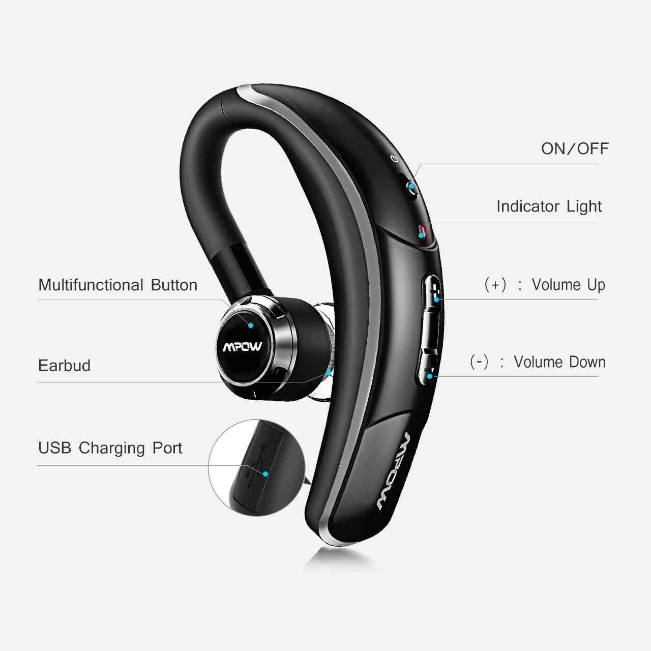 Mpow V4.1 Bluetooth Headset, Wireless Earbud Headset with Microphone, 6-Hrs Playing Time Cell Phone Bluetooth Earpiece, Car Bluetooth Headphones for iPhone Samsung Android