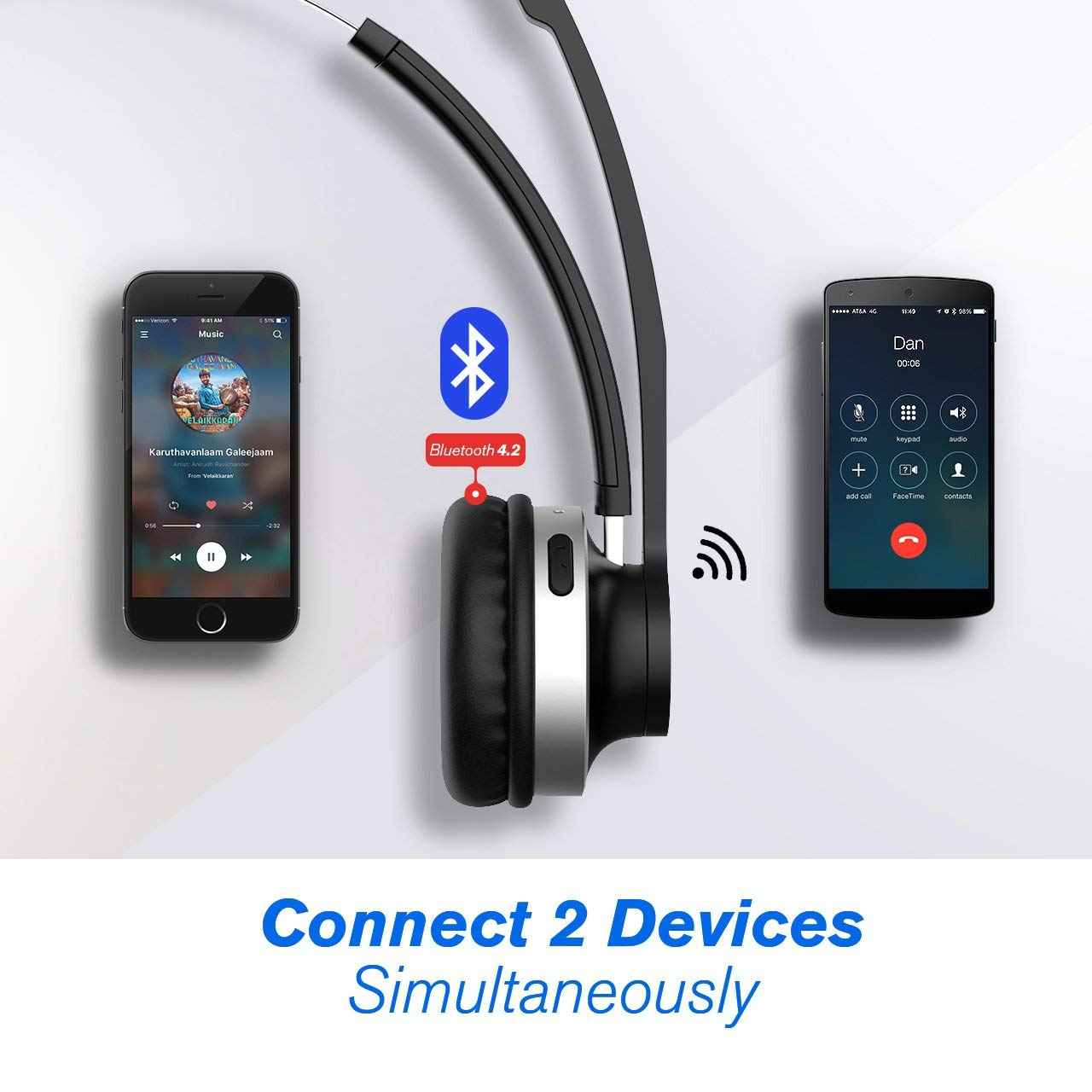 Mpow HC3 Bluetooth Headphones, Dual-Mic Noise Reduction, 13Hr Playtime Trucker Bluetooth Headset ,Wired Mode, Cell Phone Headset, Car Bluetooth Headphone with Microphone for Driver, Skype, Call Center