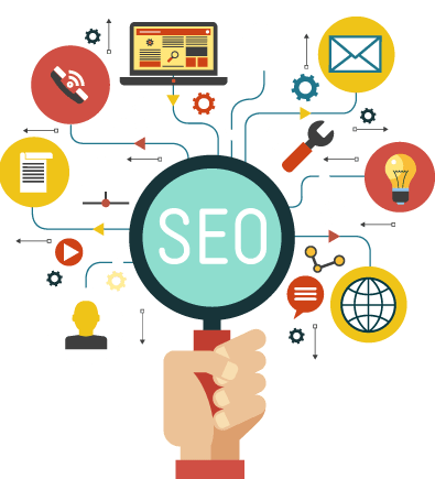 seo charges for website